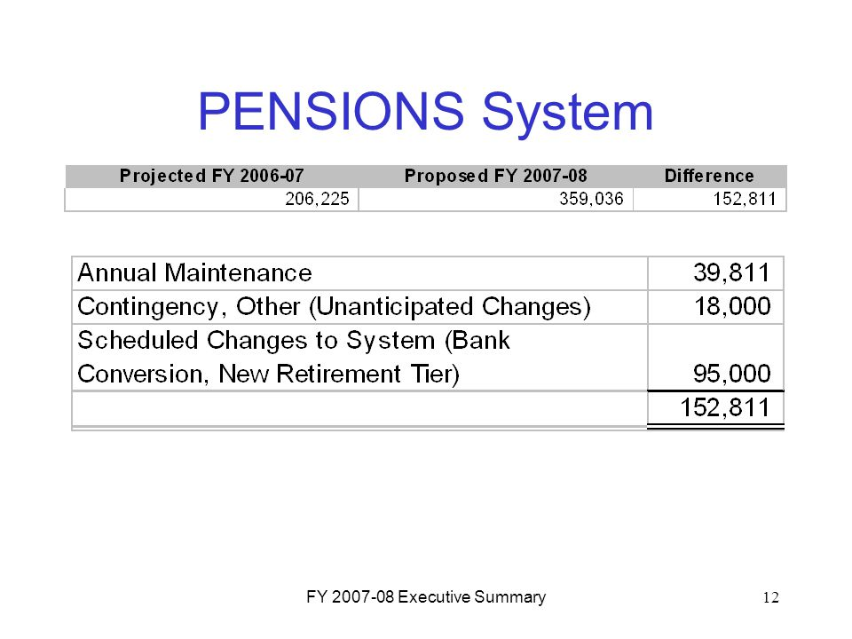 FY 2007-08 Executive Summary12 PENSIONS System