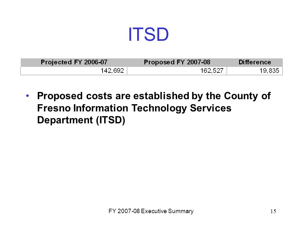 FY 2007-08 Executive Summary15 ITSD Proposed costs are established by the County of Fresno Information Technology Services Department (ITSD)