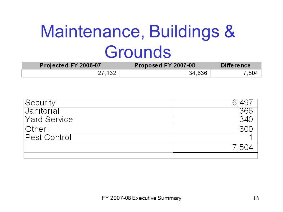 FY 2007-08 Executive Summary18 Maintenance, Buildings & Grounds