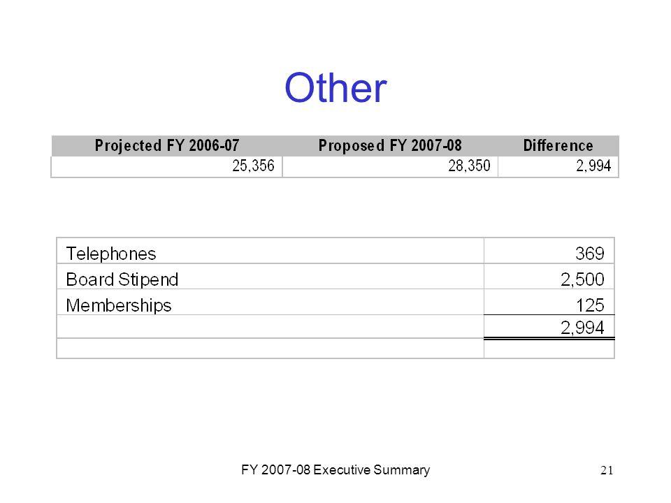 FY 2007-08 Executive Summary21 Other