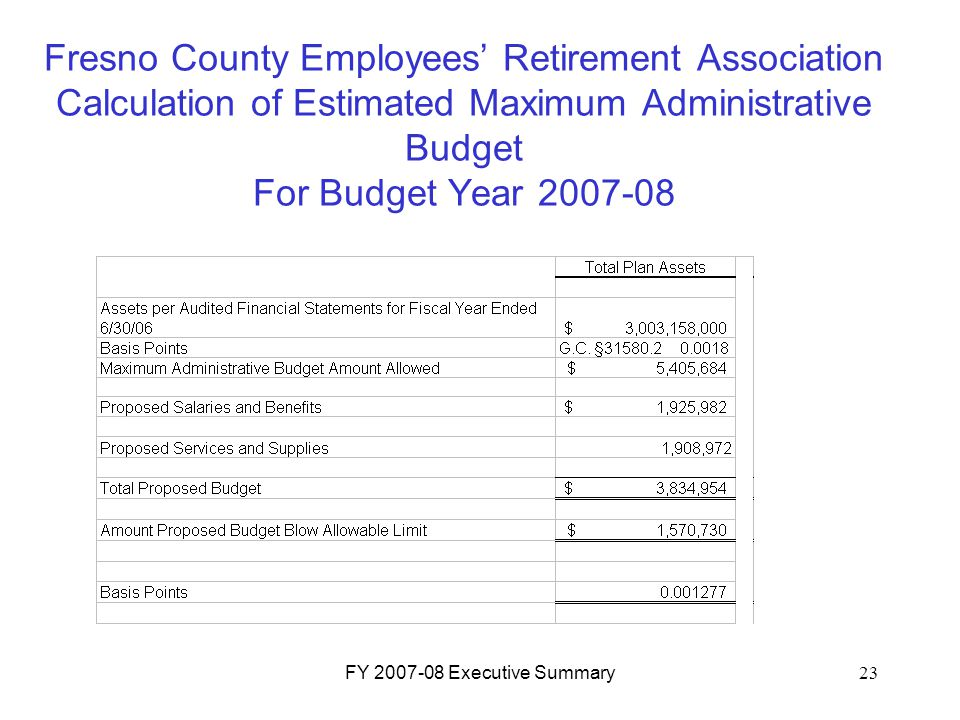 FY 2007-08 Executive Summary23 Fresno County Employees' Retirement Association Calculation of Estimated Maximum Administrative Budget For Budget Year