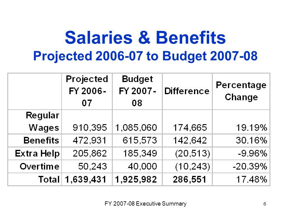 FY 2007-08 Executive Summary17 Fixed Assets