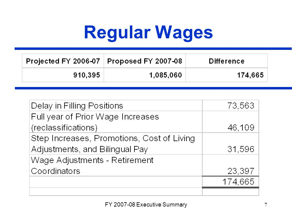 FY 2007-08 Executive Summary7 Regular Wages
