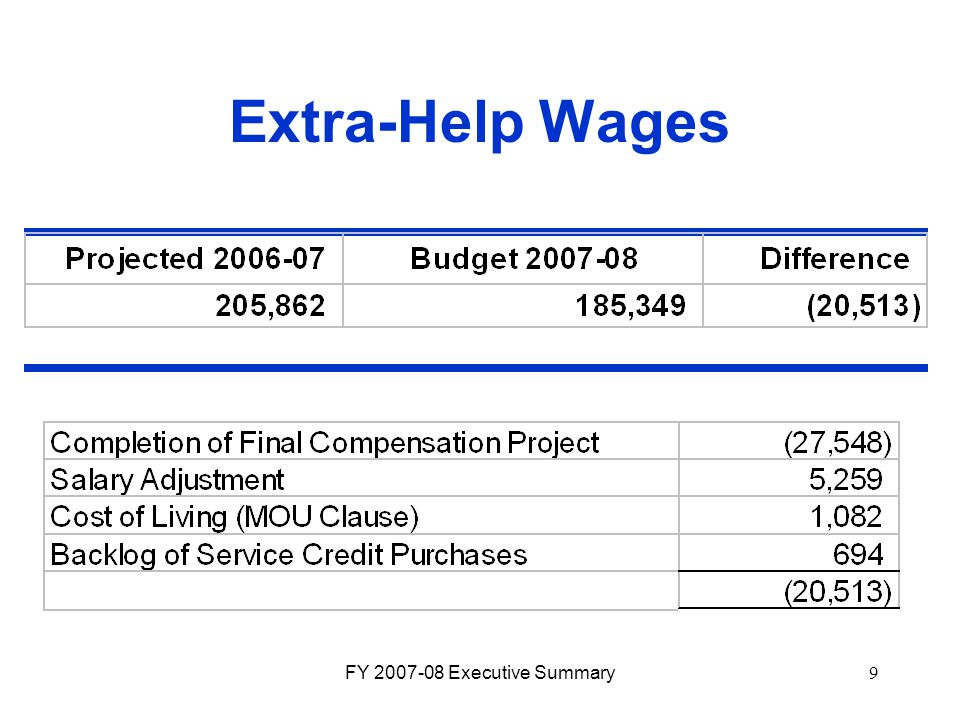 FY 2007-08 Executive Summary9 Extra-Help Wages