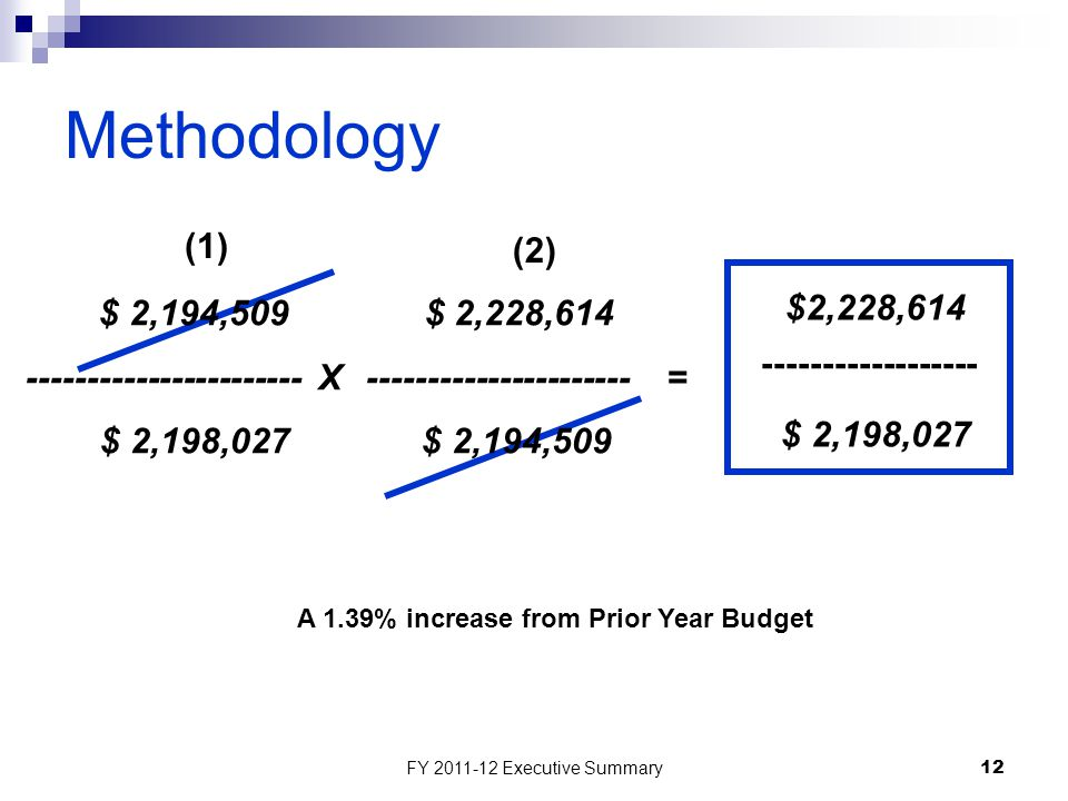 FY 2011-12 Executive Summary12 Projected 02-03 Budget 03-04 ----------------------- X ---------------------- Budget 02-03 Projected 02-03 Methodology