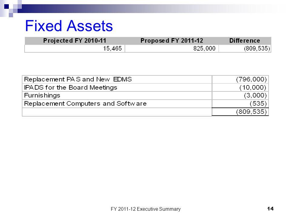 FY 2011-12 Executive Summary14 Fixed Assets