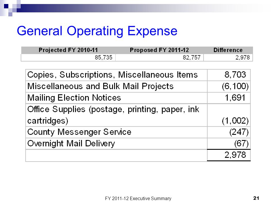 FY 2011-12 Executive Summary21 General Operating Expense