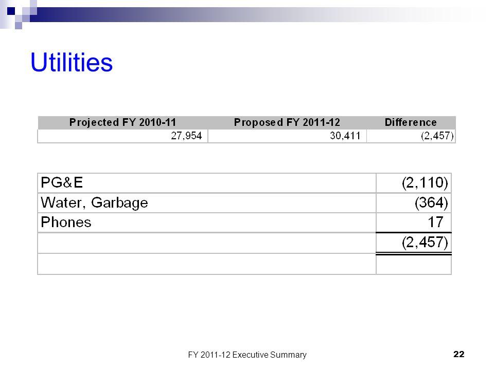FY 2011-12 Executive Summary22 Utilities