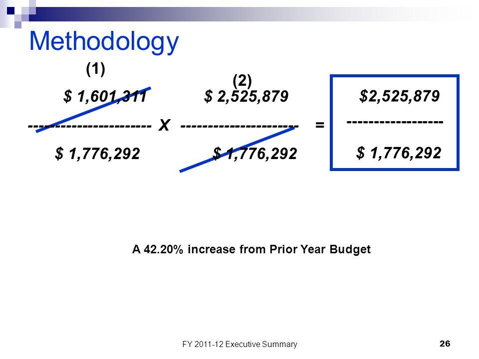FY 2011-12 Executive Summary26 Methodology $ 1,601,311 $ 2,525,879 ----------------------- X ----------------------= $ 1,776,292 (1) (2) $2,525,879 $