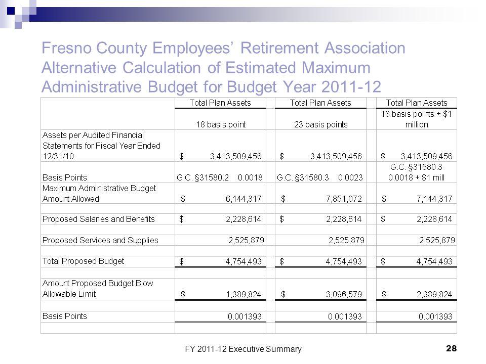 FY 2011-12 Executive Summary28 Fresno County Employees' Retirement Association Alternative Calculation of Estimated Maximum Administrative Budget for