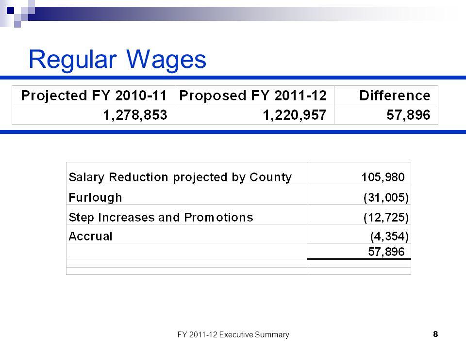 FY 2011-12 Executive Summary8 Regular Wages
