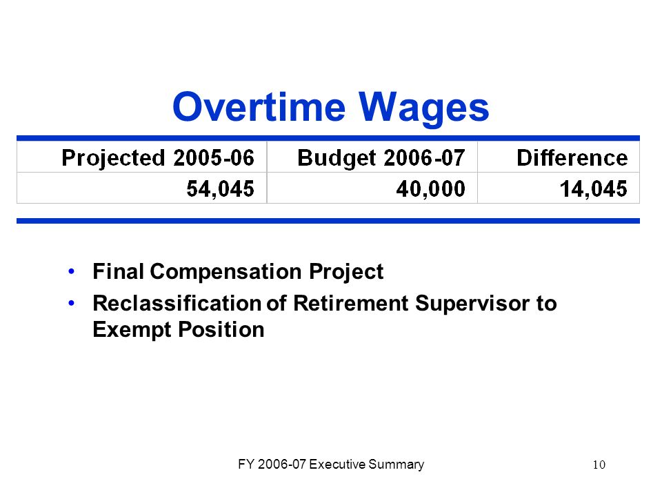 FY 2006-07 Executive Summary10 Overtime Wages Final Compensation Project Reclassification of Retirement Supervisor to Exempt Position