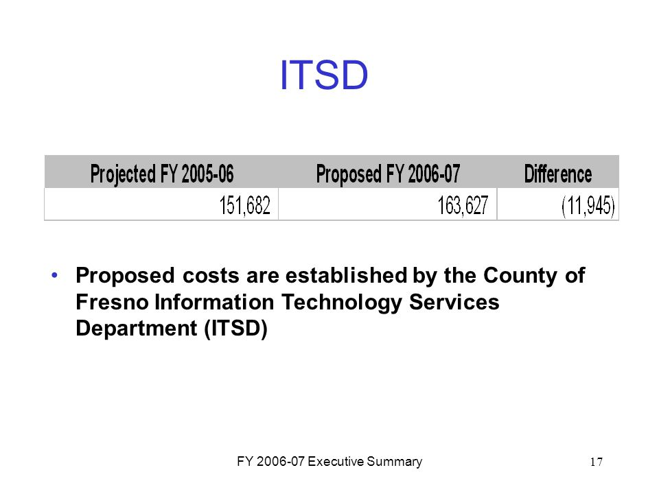 FY 2006-07 Executive Summary17 ITSD Proposed costs are established by the County of Fresno Information Technology Services Department (ITSD)
