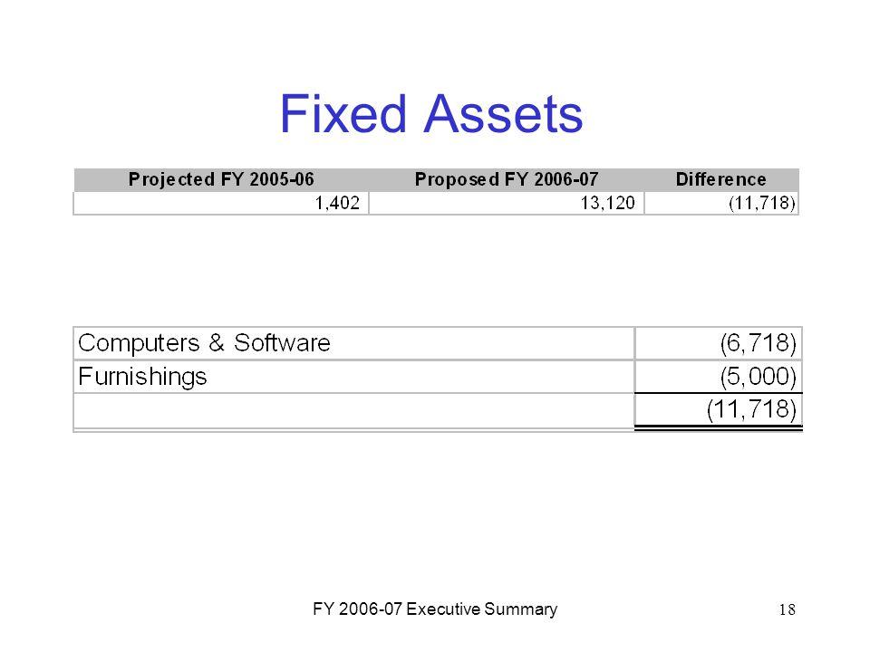 FY 2006-07 Executive Summary18 Fixed Assets