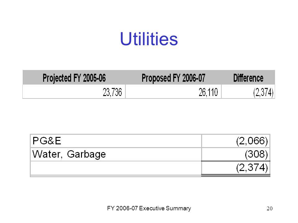 FY 2006-07 Executive Summary20 Utilities