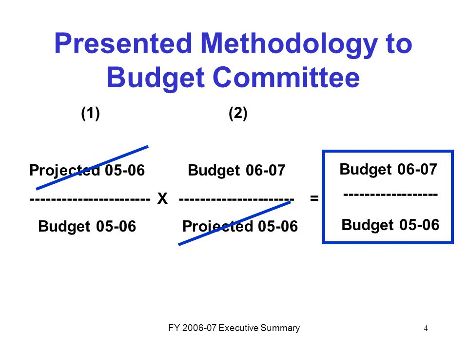 FY 2006-07 Executive Summary4 Projected 05-06 Budget 06-07 ----------------------- X ----------------------= Budget 05-06 Projected 05-06 Presented Methodology to Budget Committee (1)(2) Budget 06-07 Budget 05-06 ------------------