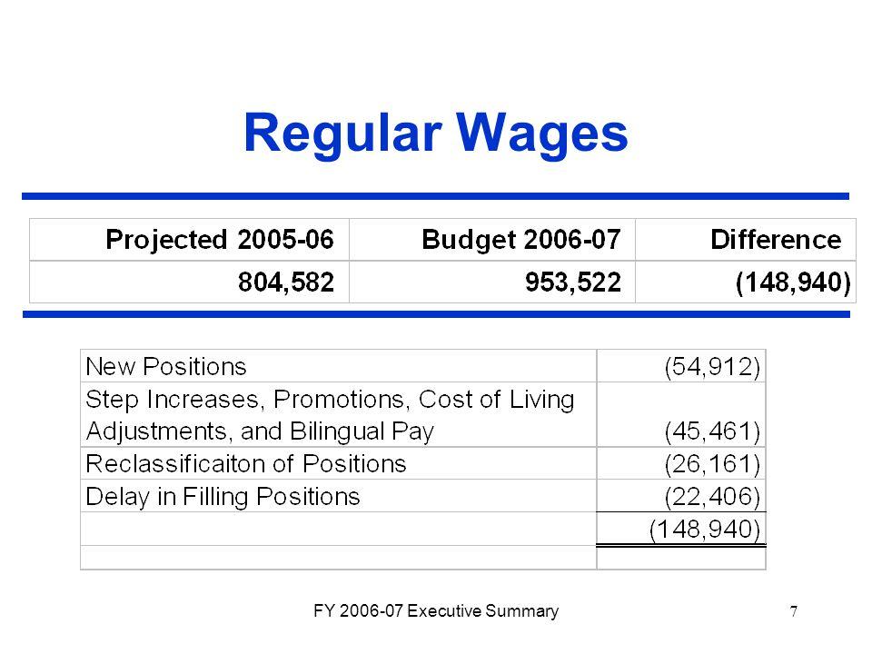 FY 2006-07 Executive Summary7 Regular Wages