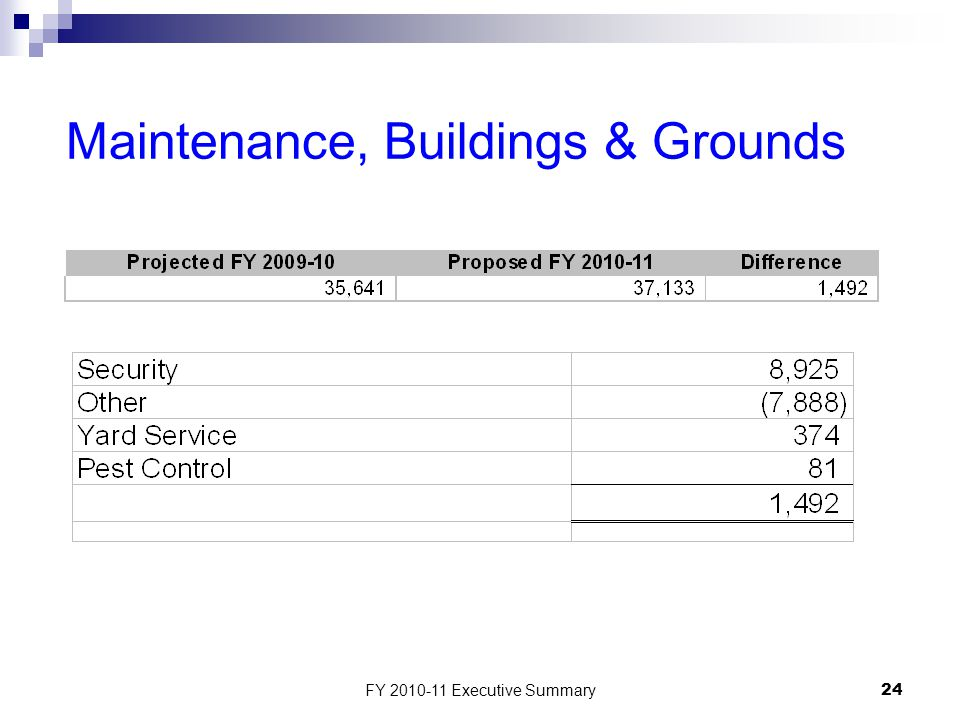 FY 2010-11 Executive Summary24 Maintenance, Buildings & Grounds