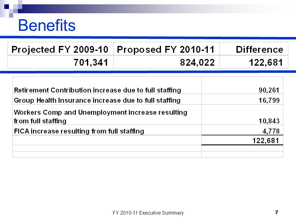 FY 2010-11 Executive Summary7 Benefits