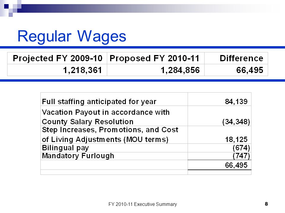 FY 2010-11 Executive Summary8 Regular Wages