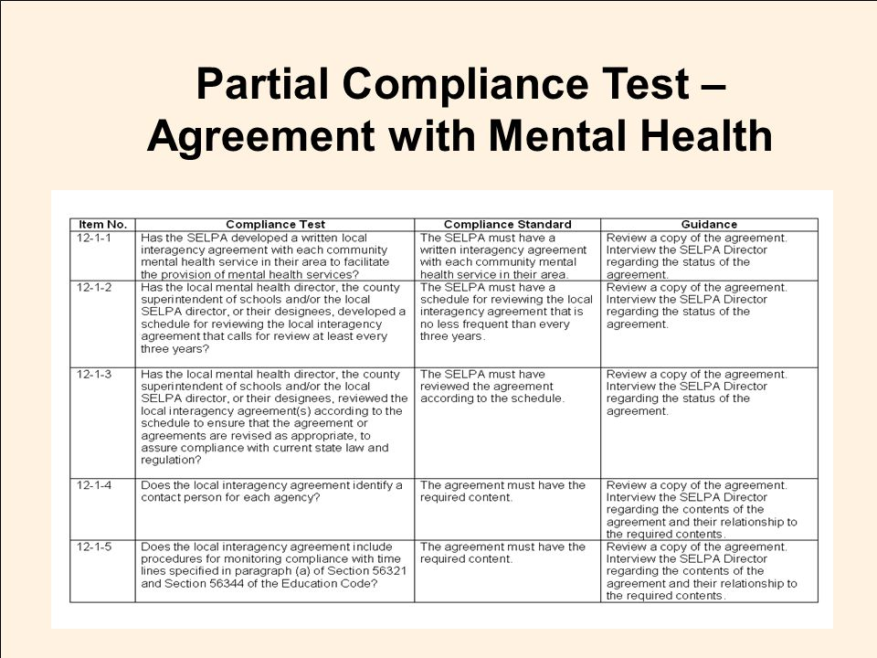 JACK O'CONNELL State Superintendent of Public Instruction Partial Compliance Test – Agreement with Mental Health