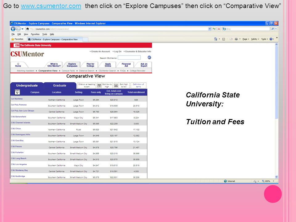 California State University: Tuition and Fees Go to www.csumentor.com then click on Explore Campuses then click on Comparative View www.csumentor.com