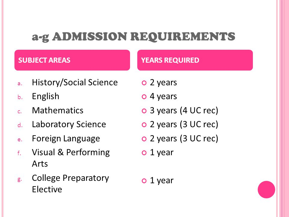 a-g ADMISSION REQUIREMENTS a. History/Social Science b. English c. Mathematics d. Laboratory Science e. Foreign Language f. Visual & Performing Arts g