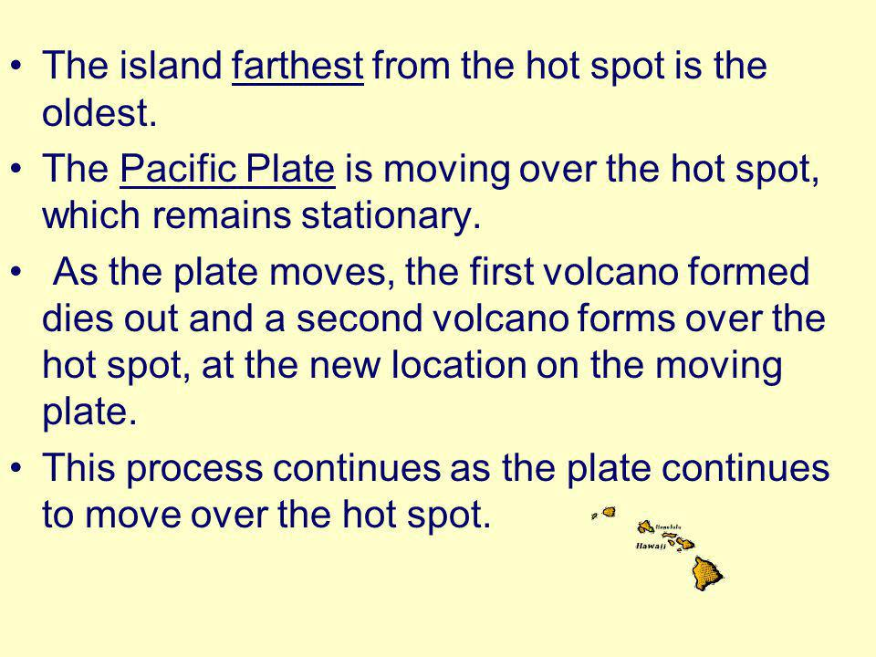 Not all of Earth's volcanoes form at the edges of the plates. Sometimes a volcano forms when a narrow column of hot molten rock breaks through the lit