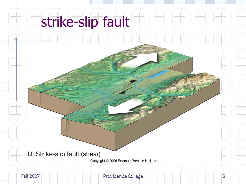 Fall 2007Providence College8 strike-slip fault