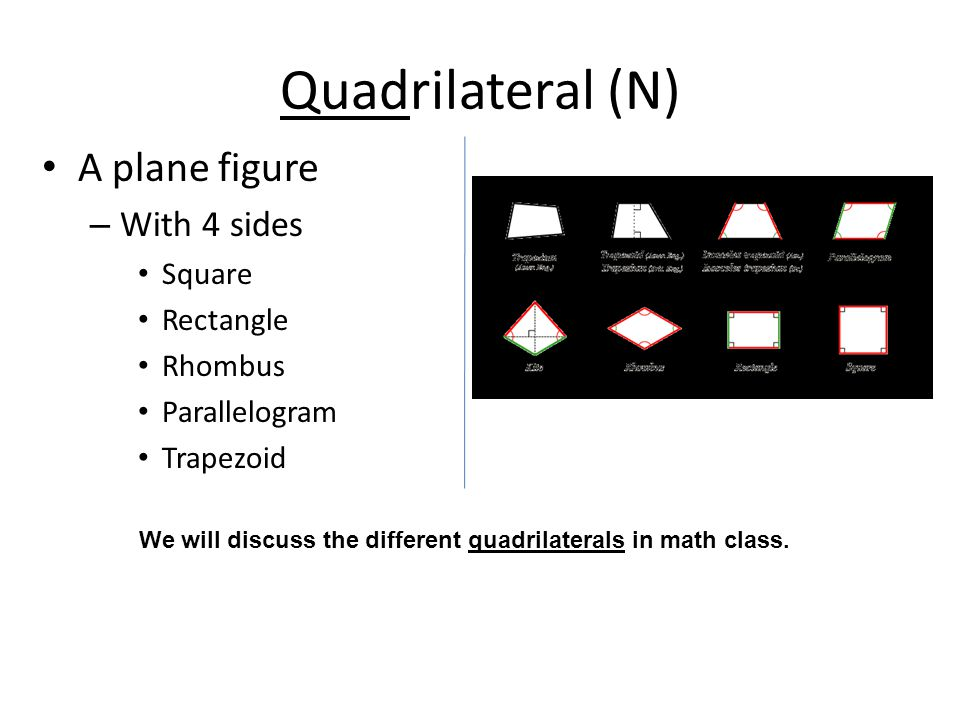 Quadrilateral (N) A plane figure – With 4 sides Square Rectangle Rhombus Parallelogram Trapezoid We will discuss the different quadrilaterals in math class.