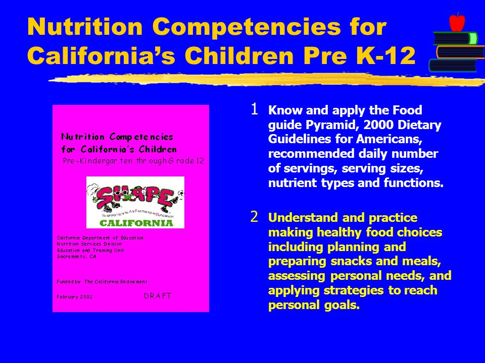 Nutrition Competencies for California's Children Pre K-12 1 Know and apply the Food guide Pyramid, 2000 Dietary Guidelines for Americans, recommended daily number of servings, serving sizes, nutrient types and functions.