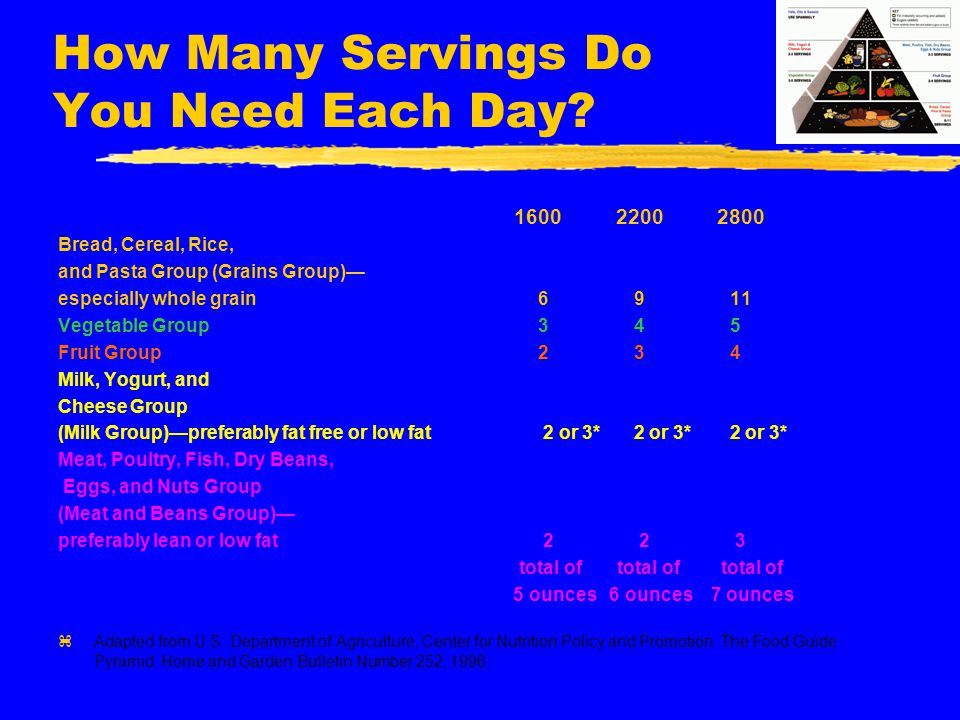 How Many Servings Do You Need Each Day? 1600 2200 2800 Bread, Cereal, Rice, and Pasta Group (Grains Group)— especially whole grain6911 Vegetable Group
