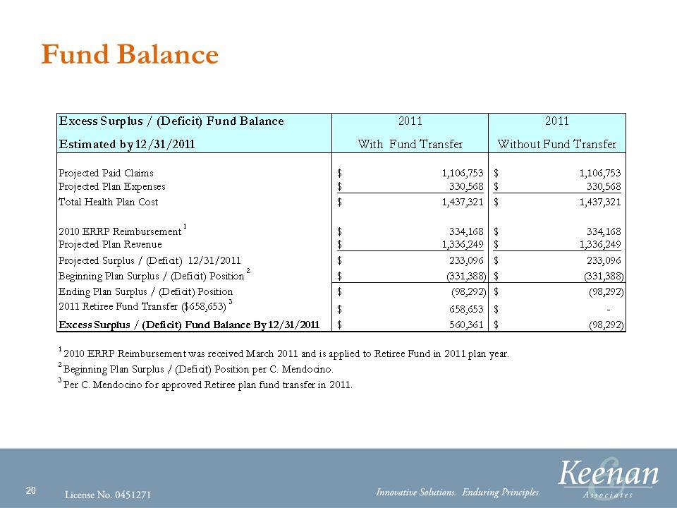 20 Fund Balance