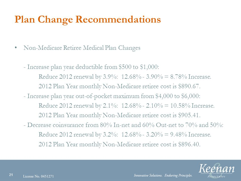21 Plan Change Recommendations Non-Medicare Retiree Medical Plan Changes - Increase plan year deductible from $500 to $1,000: Reduce 2012 renewal by 3.9%: 12.68% - 3.90% = 8.78% Increase.