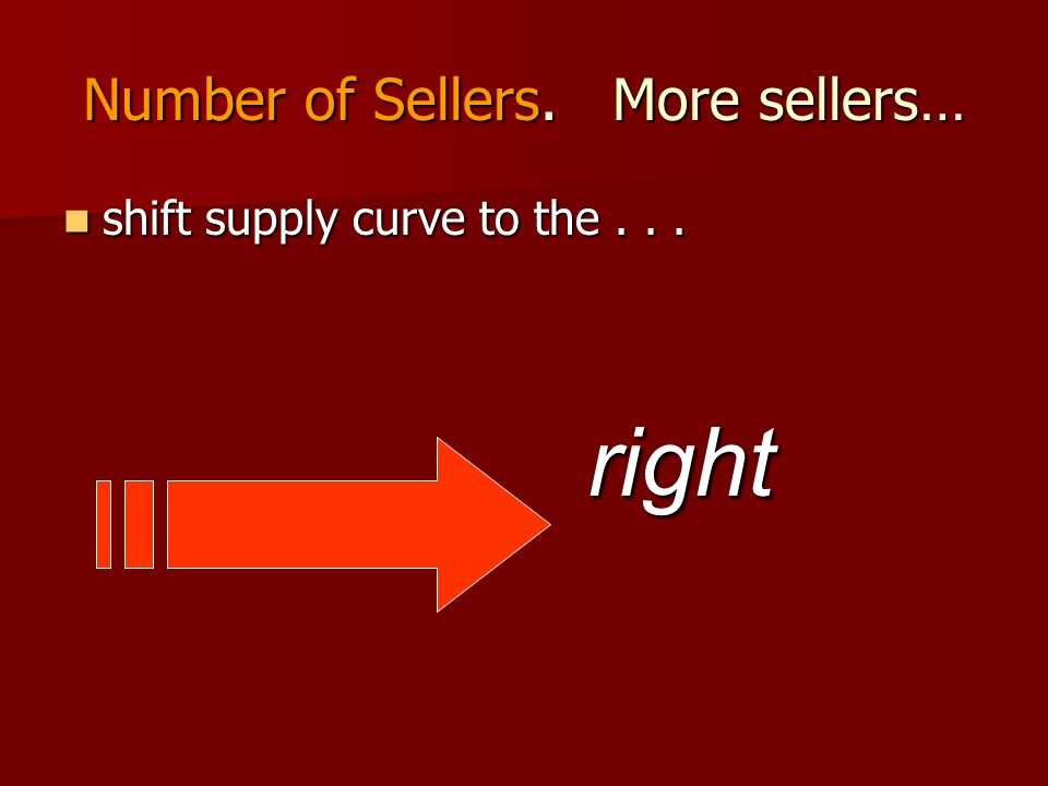 Number of Sellers. More sellers… shift supply curve to the... shift supply curve to the...right