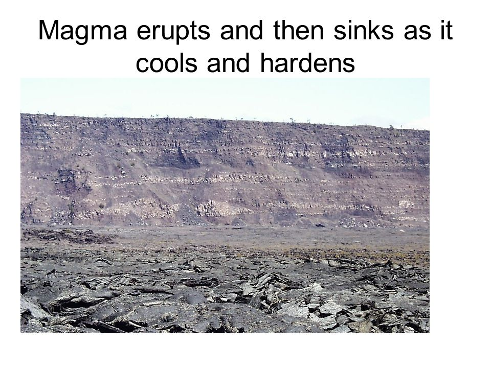 Magma erupts and then sinks as it cools and hardens