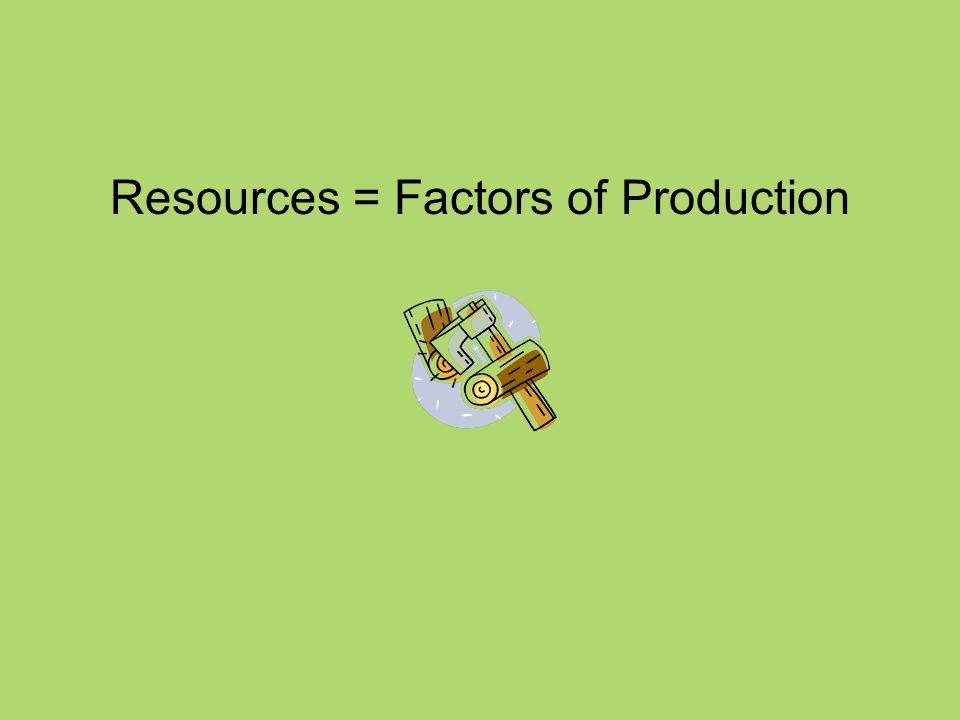 Resources = Factors of Production