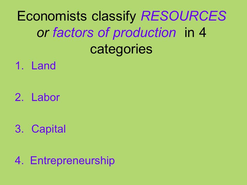Economists classify RESOURCES or factors of production in 4 categories 1.Land 2.Labor 3.Capital 4. Entrepreneurship