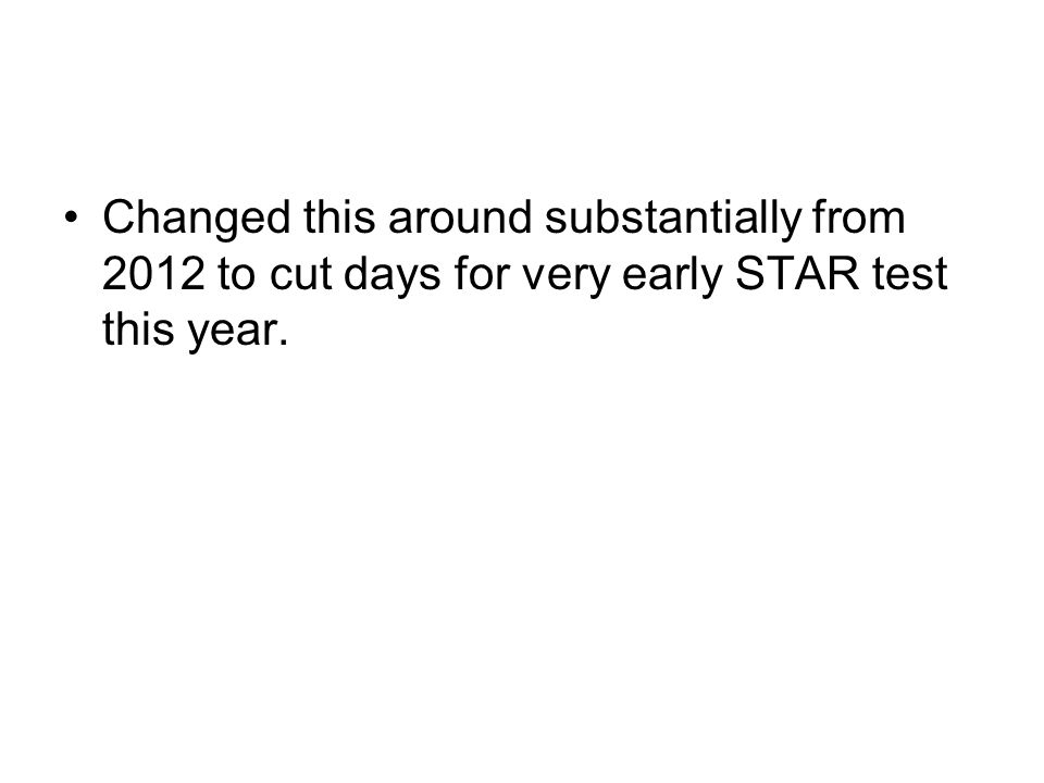 Changed this around substantially from 2012 to cut days for very early STAR test this year.