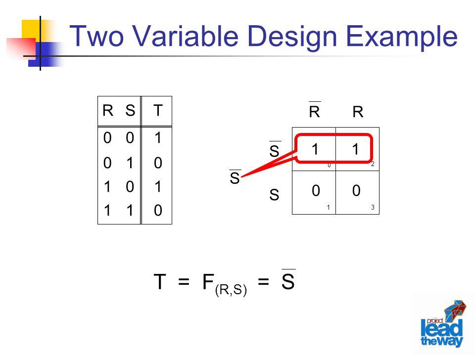 Two Variable Design Example S S RR 0 1 2 3 S0101S0101 T1010T1010 R0011R0011 1 0 1 0 S T = F (R,S) = S