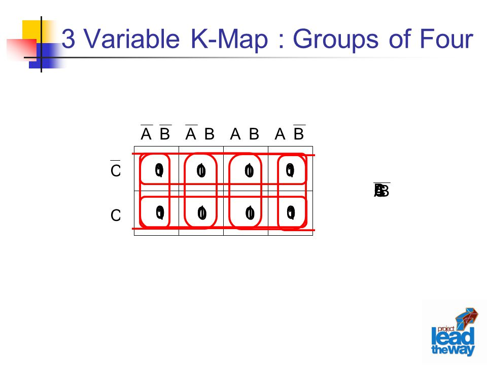 3 Variable K-Map : Groups of Four C C A B 1 1 1 1 0 0 0 0 A 0 0 0 0 1 1 1 1 A 0 0 1 1 1 1 0 0 B 1 1 0 0 0 0 1 1 B 1 0 1 0 1 0 1 0 C 0 1 0 1 0 1 0 1 C