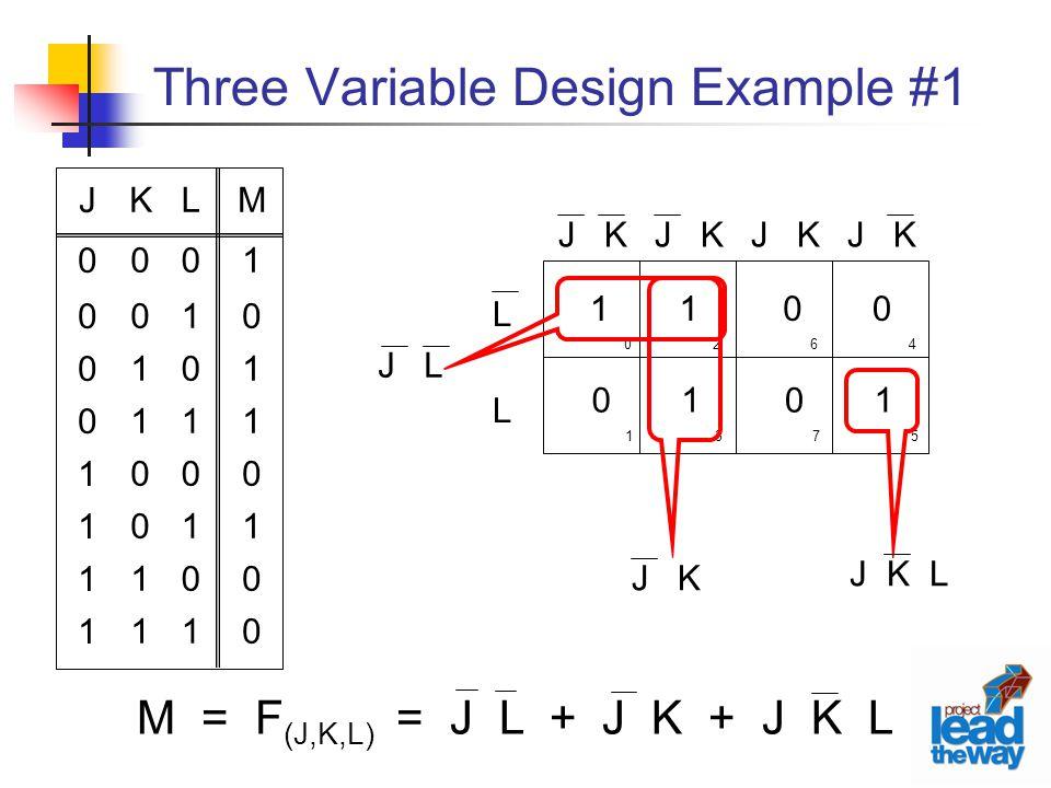 Three Variable Design Example #1 L01010101L01010101 M10110100M10110100 K00110011K00110011 J00001111J00001111 1 0 1 1 0 0 0 1 L L J K 0 1 2 3 6 7 4 5 J L J K J K L M = F (J,K,L) = J L + J K + J K L