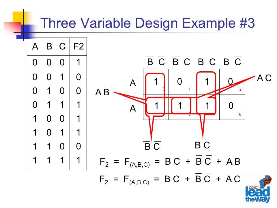 Three Variable Design Example #3 C01010101C01010101 F2 1 0 1 0 1 B00110011B00110011 A00001111A00001111 1 1 0 1 1 1 0 0 A A B C 01 2 3 6 7 4 5 A B A C F 2 = F (A,B,C) = B C + B C + A B F 2 = F (A,B,C) = B C + B C + A C