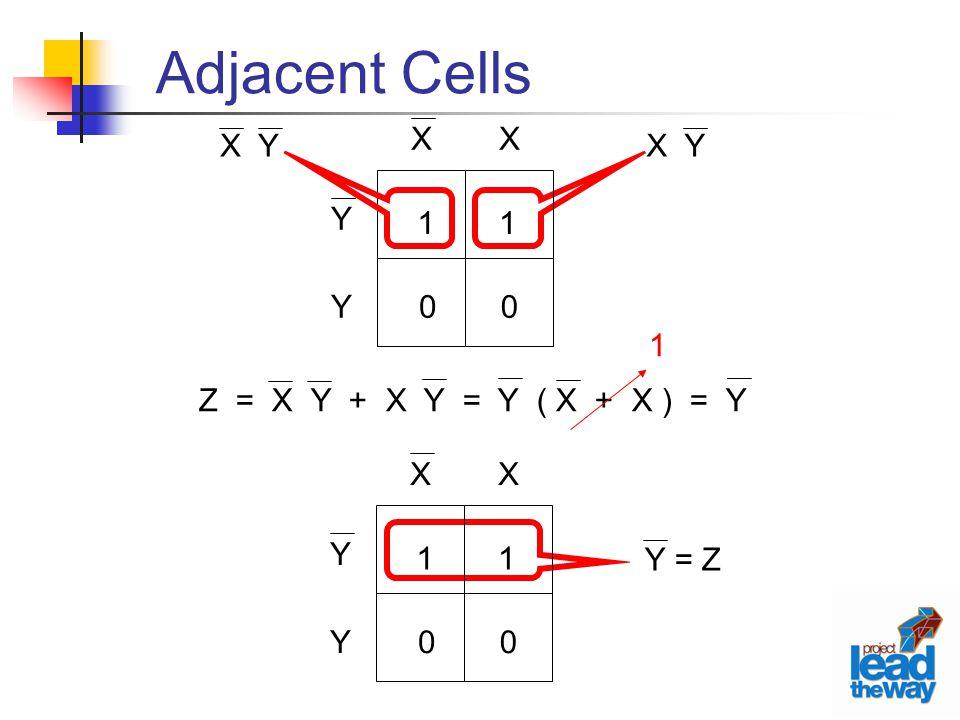 Adjacent Cells X Y Y Y XX 1 0 1 0 Y Y XX 1 0 1 0 Y = Z Z = X Y + X Y = Y ( X + X ) = Y 1