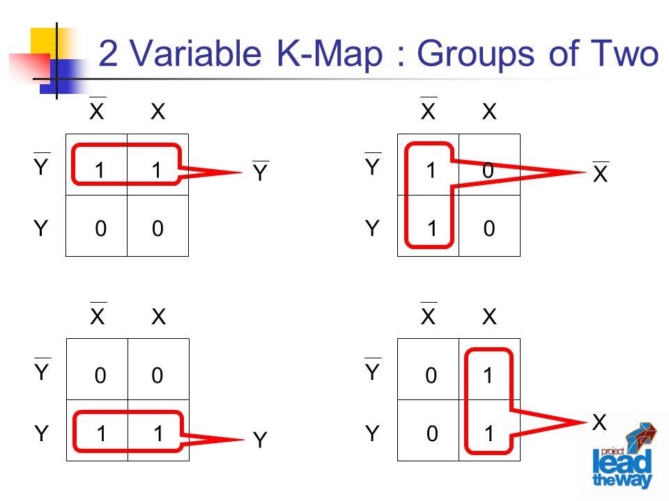 Y Y XX 1 1 0 0 X X Y Y XX 1 0 1 0 Y Y 2 Variable K-Map : Groups of Two Y Y XX 0 1 0 1 Y Y XX 0 0 1 1