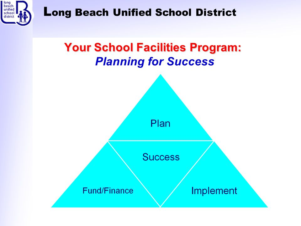 L ong Beach Unified School District Your School Facilities Program: Your School Facilities Program: Planning for Success