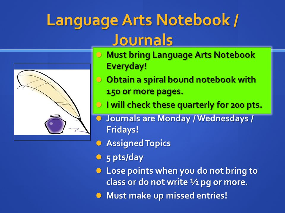 Write Agenda Daily in your Language arts notebook! Daily Grammar Review Weekly Grammar hmwk