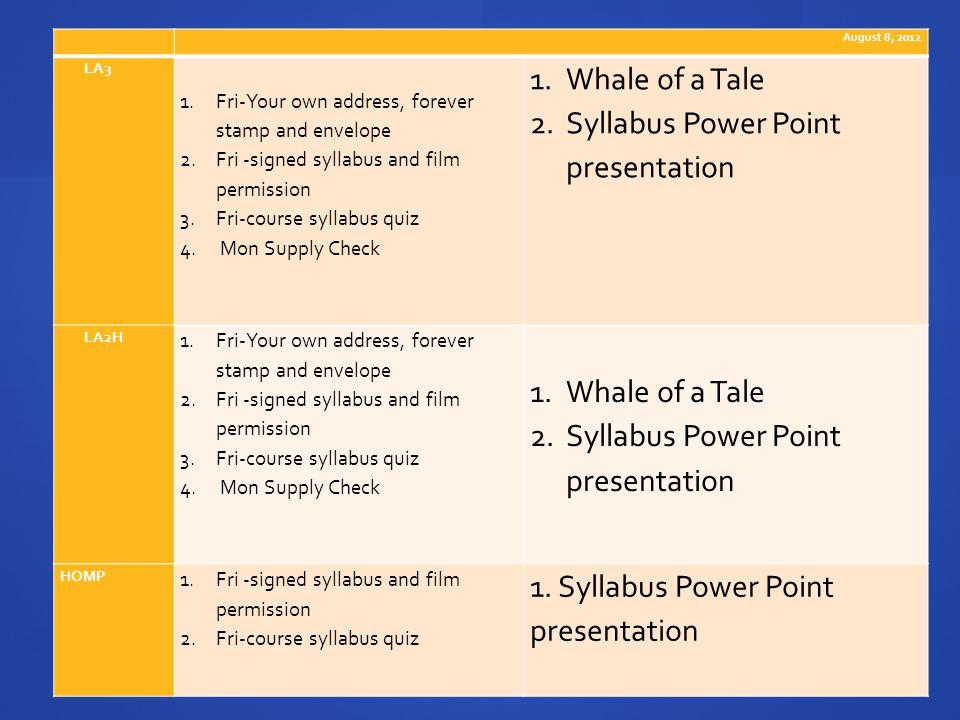 Supply Check Monday 20 pts 1.Textbook 2. Language Arts notebook / Journal (150 pgs minimum) 3.