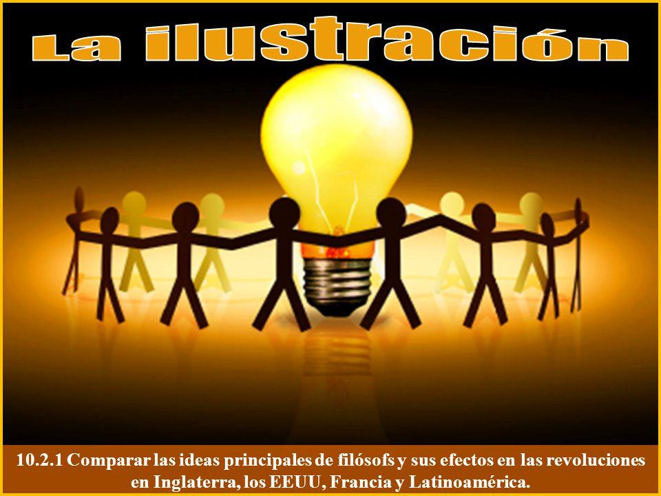 10.2.1 Comparar las ideas principales de filósofs y sus efectos en las revoluciones en Inglaterra, los EEUU, Francia y Latinoamérica.