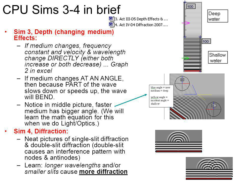 CPU Sims 3-4 in brief Sim 3, Depth (changing medium) Effects: –If medium changes, frequency constant and velocity & wavelength change DIRECTLY (either